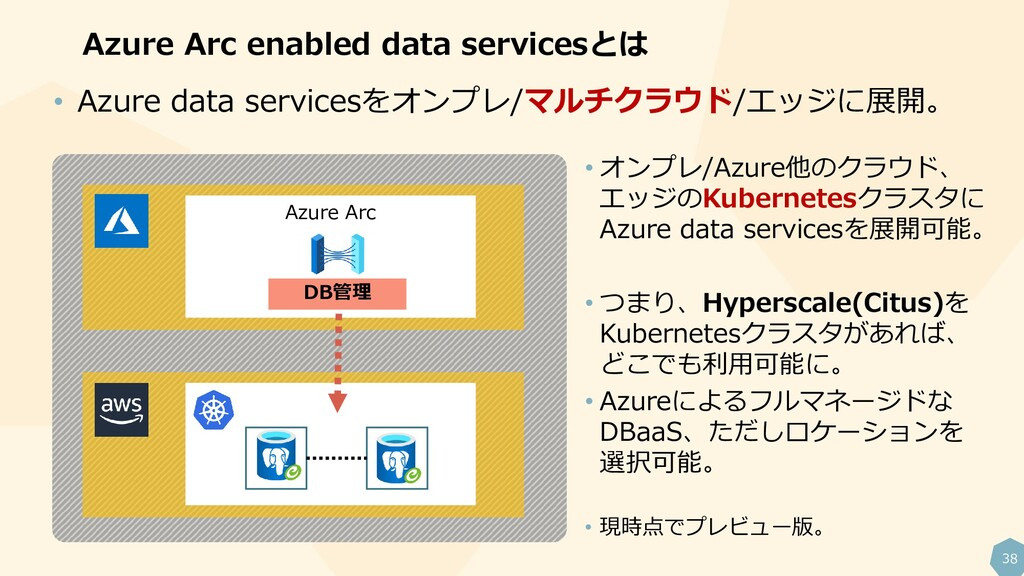 38 Azure Arc enabled data servicesとは • Azure da...