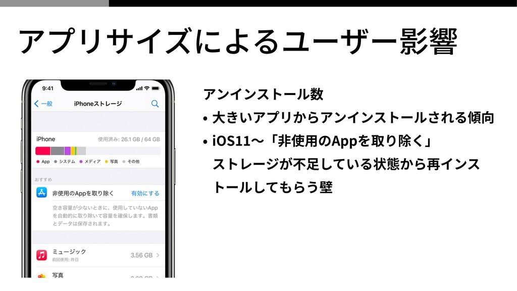 アプリサイズによるユーザー影響 アンインストール数   • ⼤きいアプリからアンインストールさ...