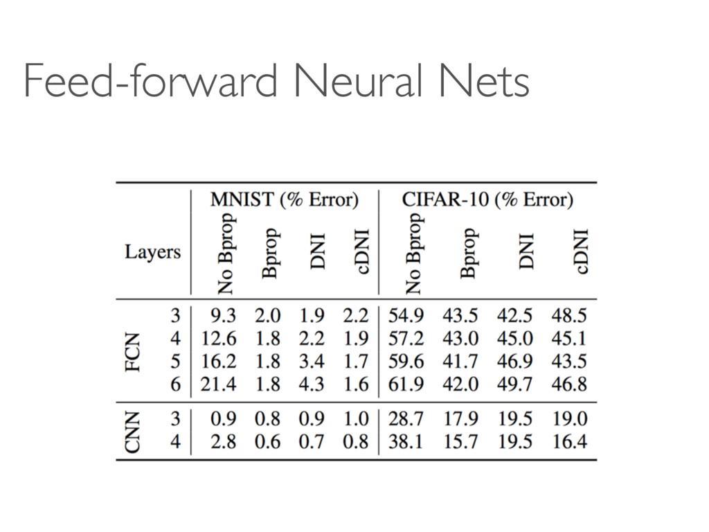 Feed-forward Neural Nets
