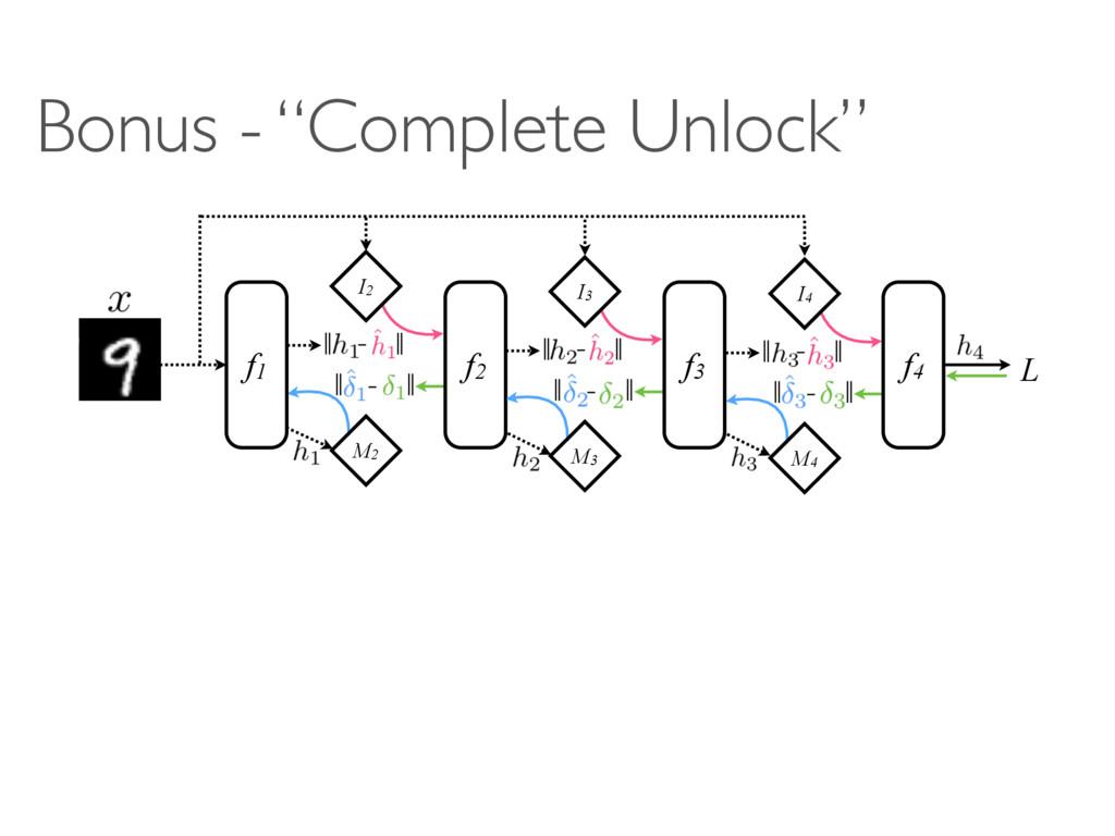 """Bonus - """"Complete Unlock"""" f1 fi+2 Mi+2 f2 f3 f4..."""
