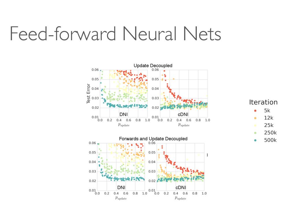 Feed-forward Neural Nets Update Decoupled Forwa...