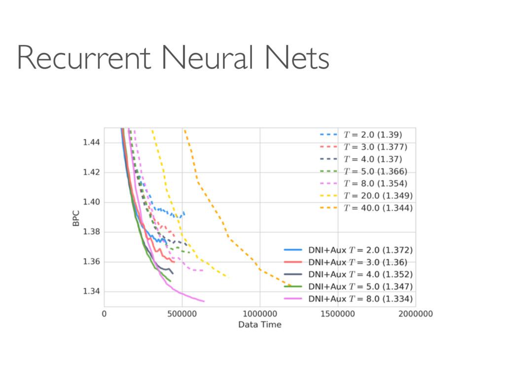 Recurrent Neural Nets