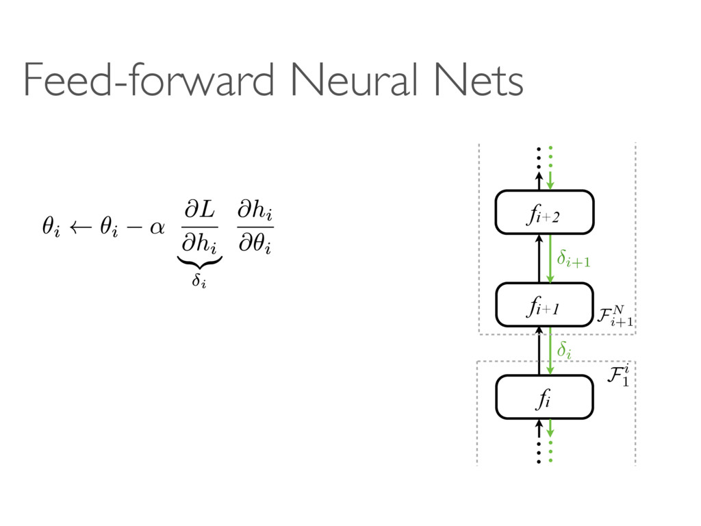 Feed-forward Neural Nets A A B fA hA SB fB c MB...