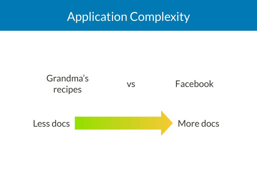 Application Complexity More docs Less docs Gran...