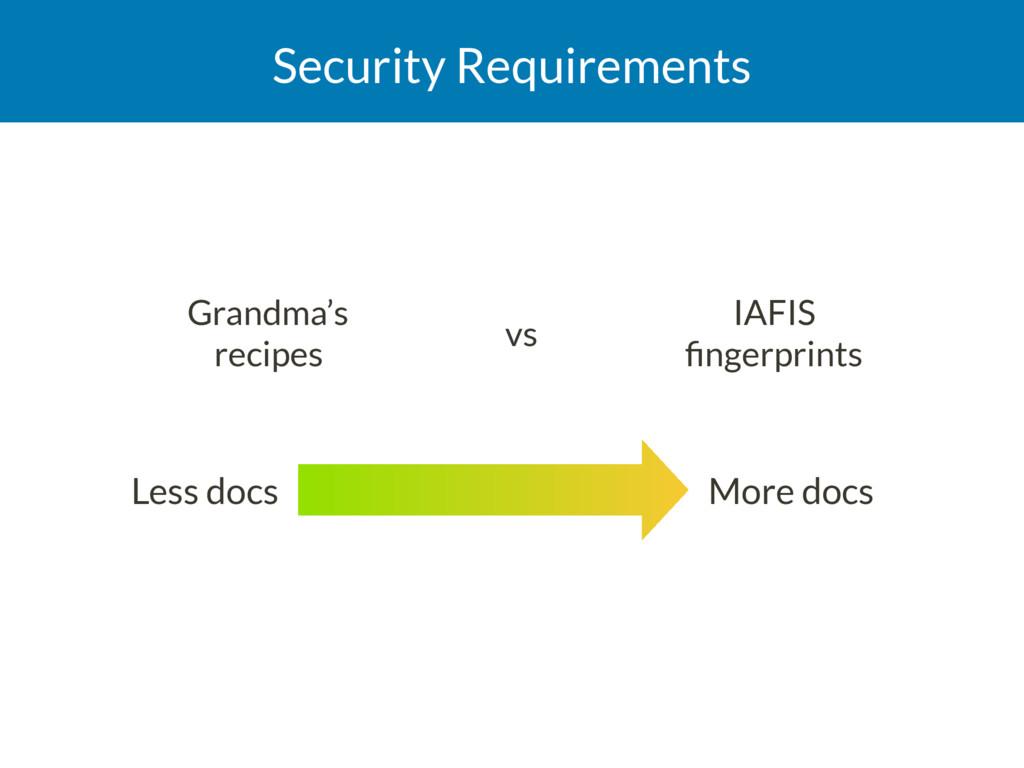 Security Requirements Grandma's recipes vs IA...