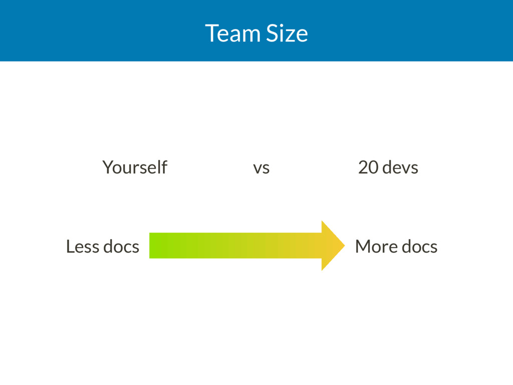 Team Size Yourself vs 20 devs More docs Less ...