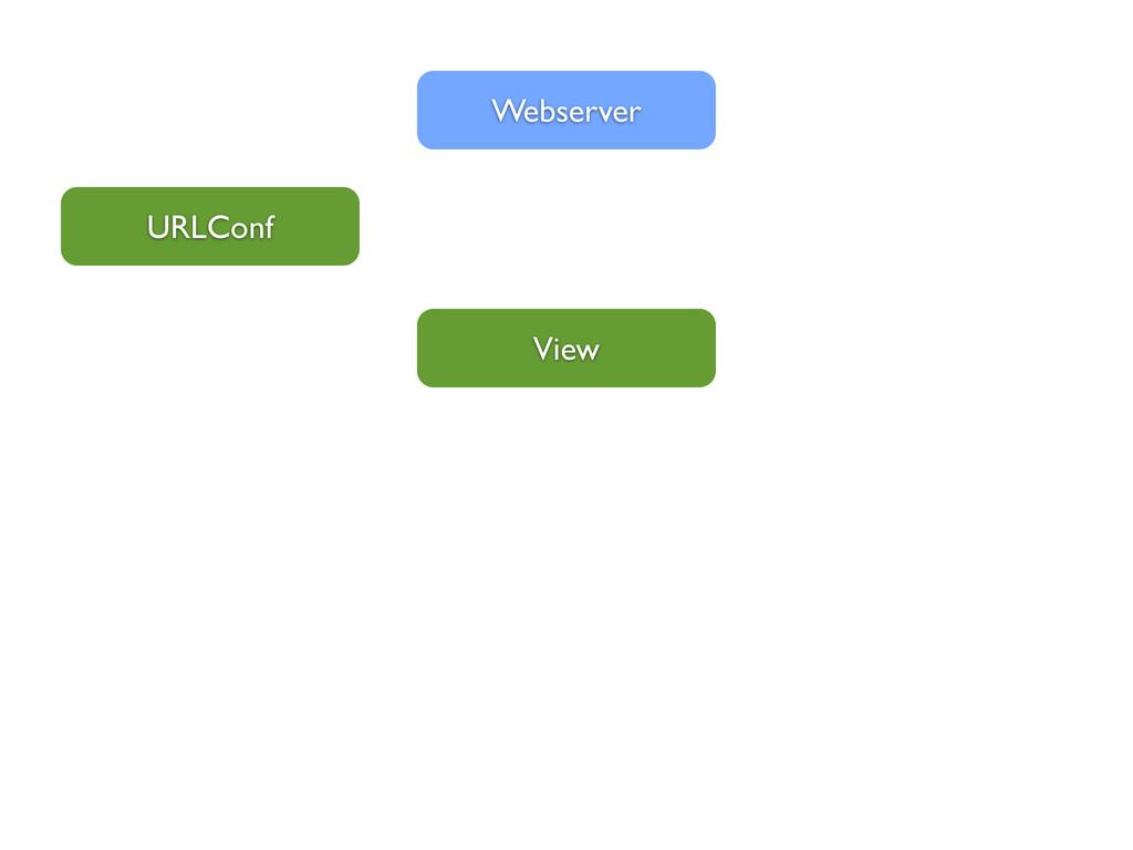 View Webserver URLConf