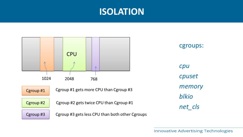 ISOLATION cgroups: cpu cpuset memory blkio net_...