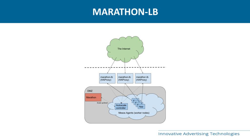 MARATHON-LB