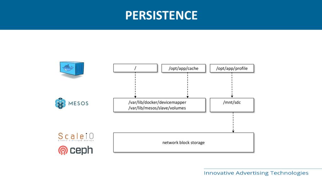 PERSISTENCE / /opt/app/cache /opt/app/profile /...