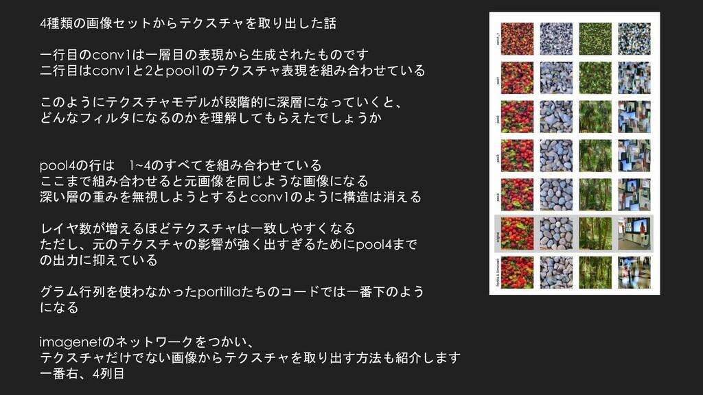 4種類の画像セットからテクスチャを取り出した話 一行目のconv1は一層目の表現から生成された...