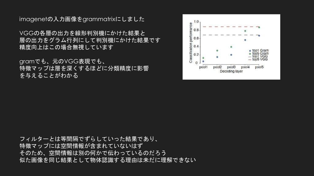 imagenetの入力画像をgrammatrixにしました VGGの各層の出力を線形判別機にか...
