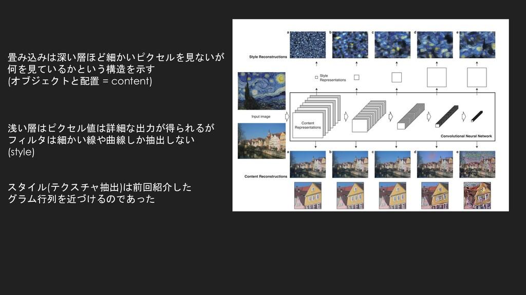 畳み込みは深い層ほど細かいピクセルを見ないが 何を見ているかという構造を示す (オブジェクトと...