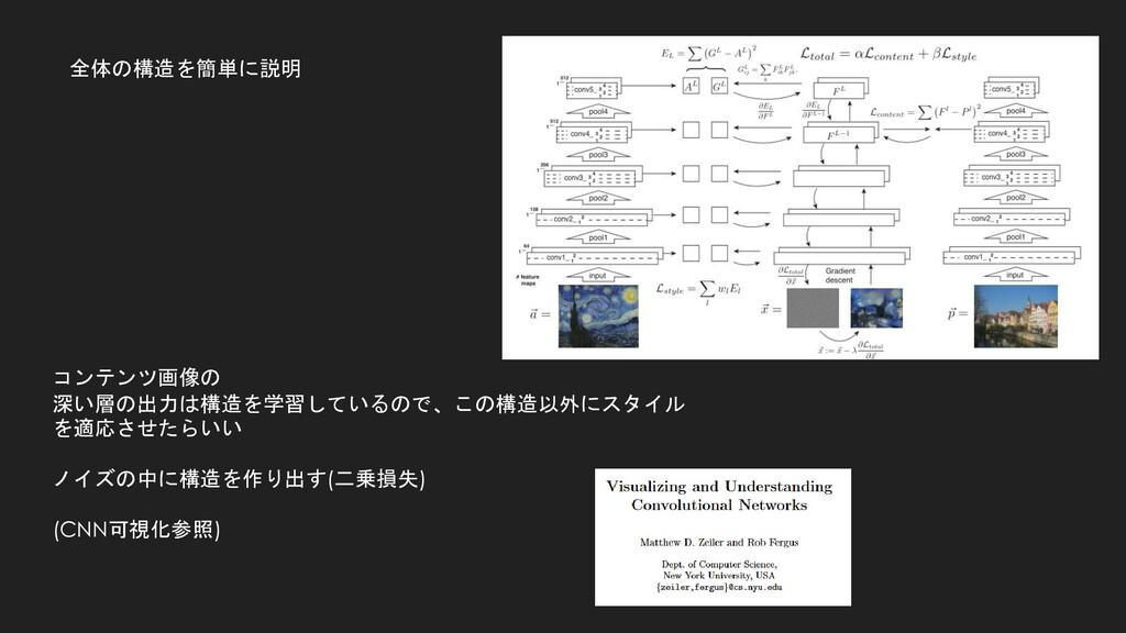 全体の構造を簡単に説明 コンテンツ画像の 深い層の出力は構造を学習しているので、この構造以外に...