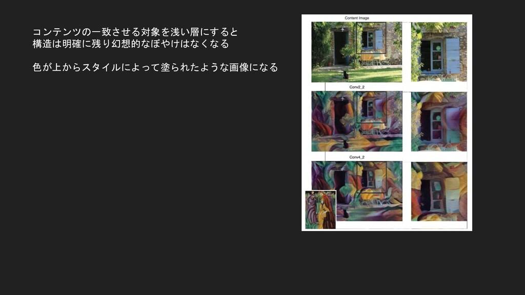コンテンツの一致させる対象を浅い層にすると 構造は明確に残り幻想的なぼやけはなくなる 色が上か...