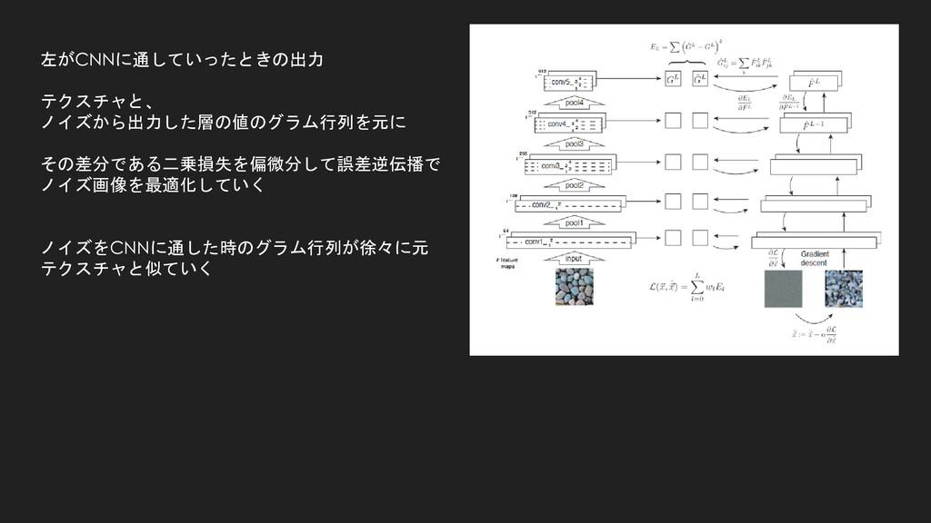 左がCNNに通していったときの出力 テクスチャと、 ノイズから出力した層の値のグラム行列を元に...