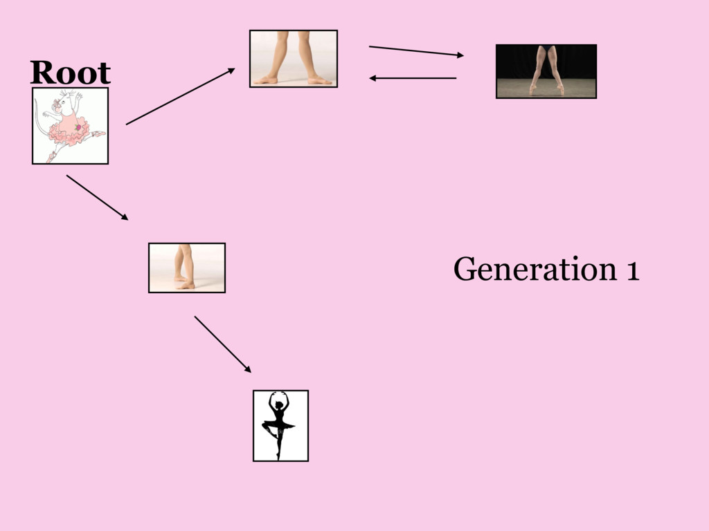 Generation 1 Root