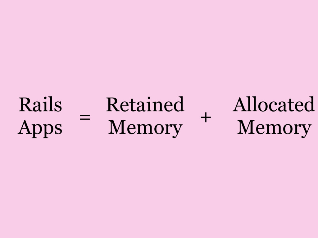 Rails Apps Retained Memory Allocated Memory = +