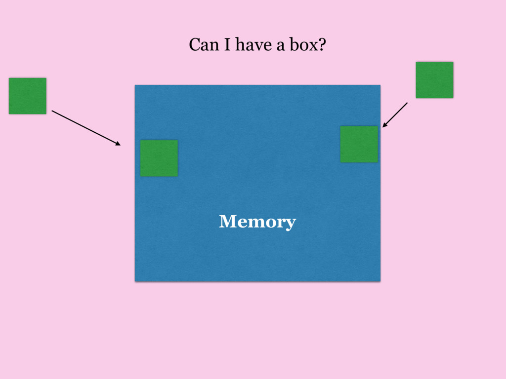 Memory Can I have a box?