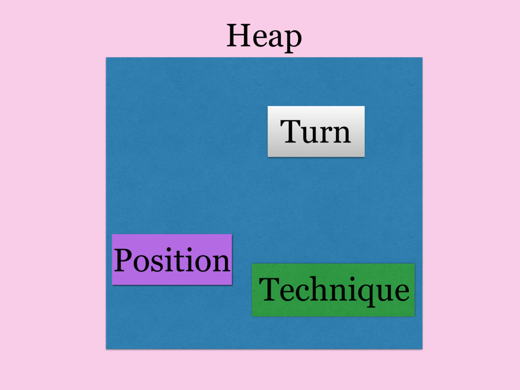Heap Turn Position Technique
