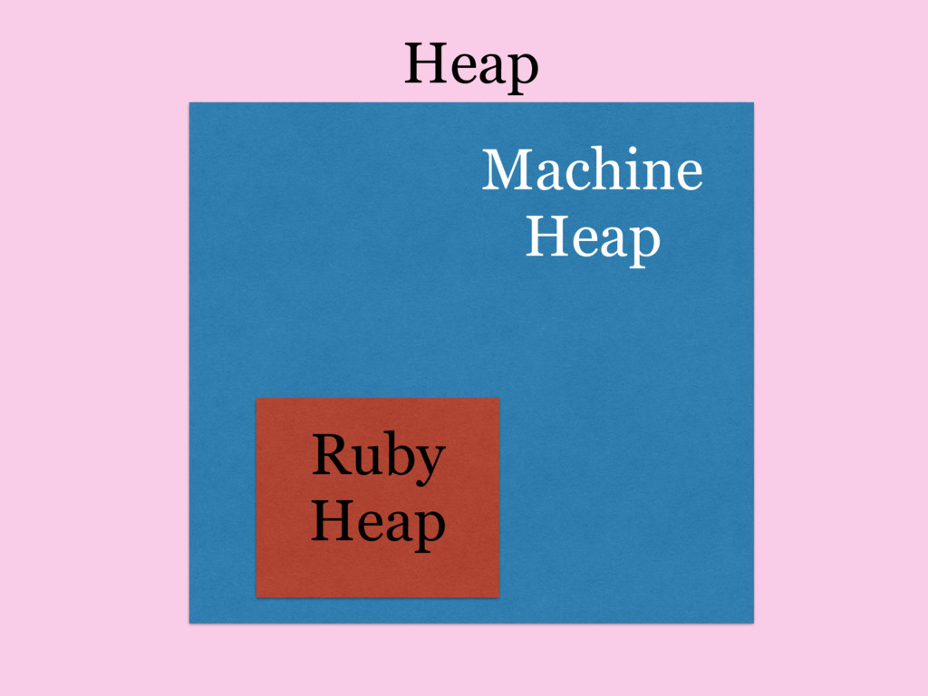 Heap Machine Heap Ruby Heap