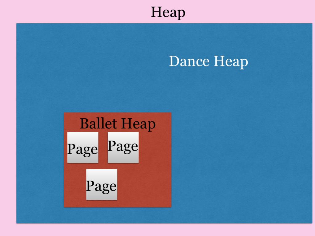 Heap Dance Heap Ballet Heap Page Page Page
