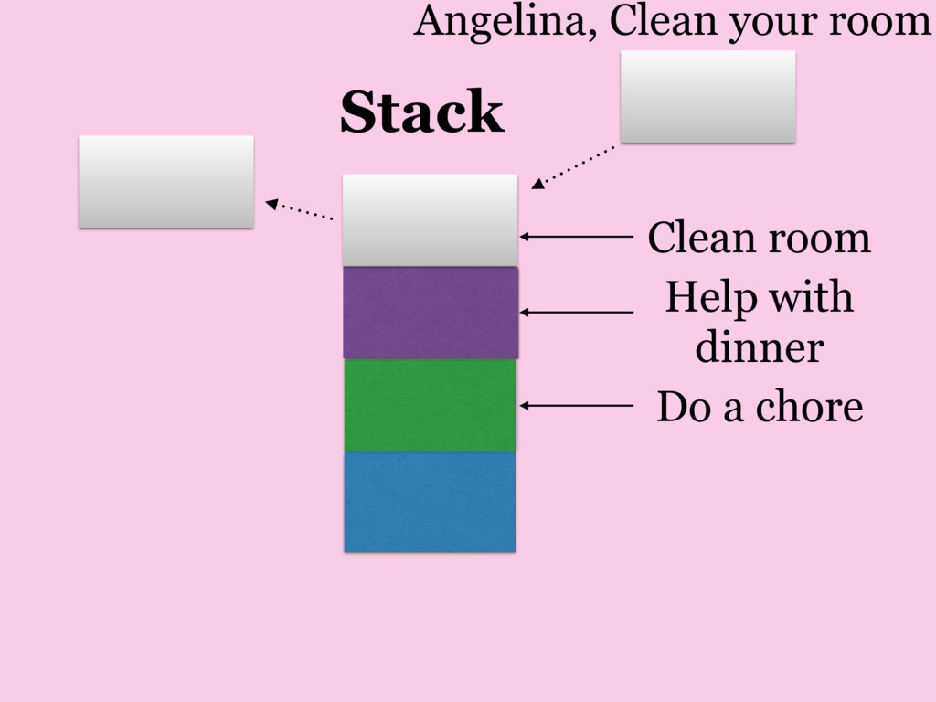 Stack Clean room Help with dinner Do a chore An...