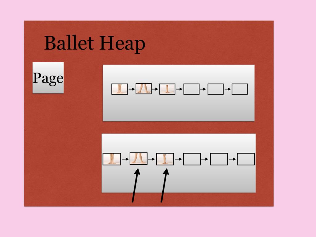 Ballet Heap Page