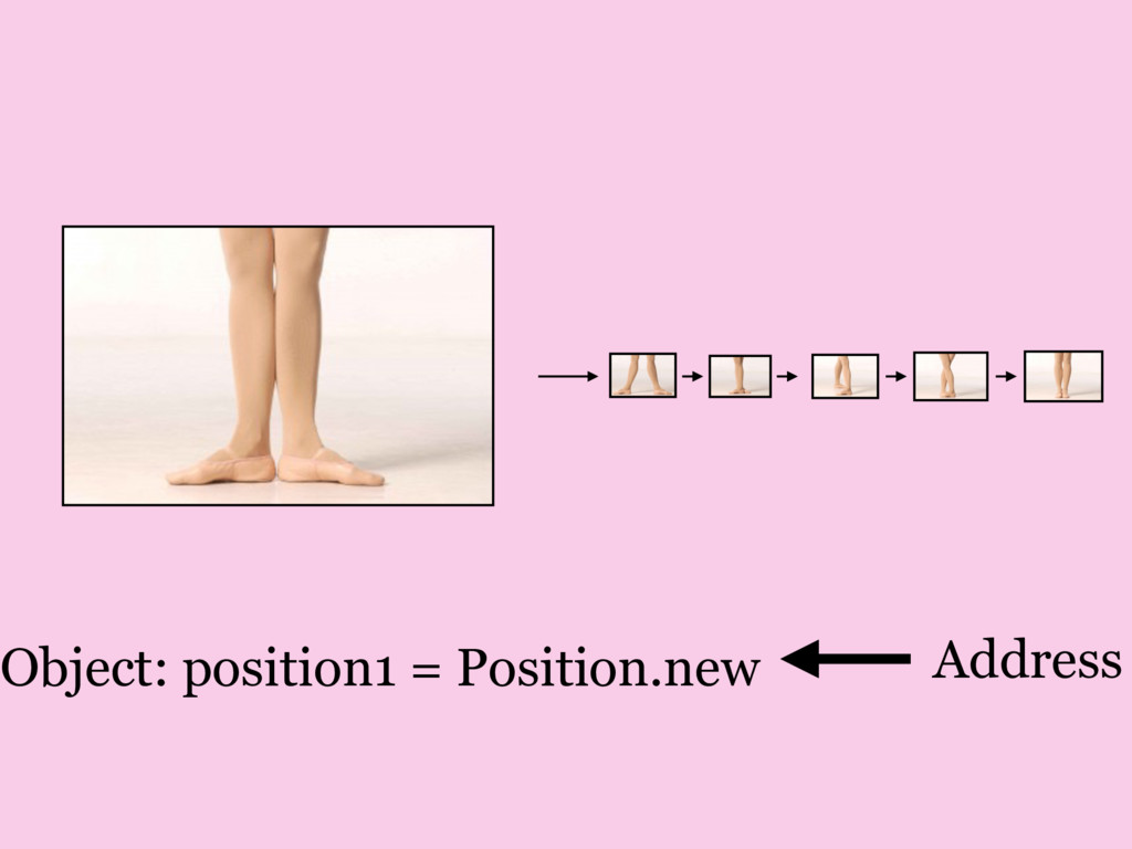 Object: position1 = Position.new Address