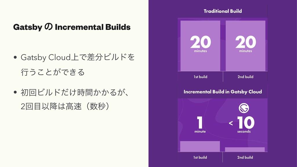 Gatsby ͷ Incremental Builds • Gatsby Cloud্ͰࠩϏ...