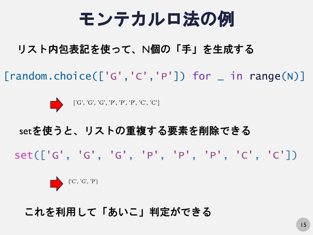 15 リスト内包表記を使って、N個の「手」を生成する [random.choice(['G',...