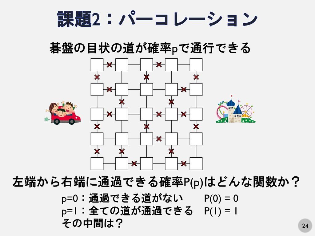 24 碁盤の目状の道が確率pで通行できる 左端から右端に通過できる確率P(p)はどんな関数か?...