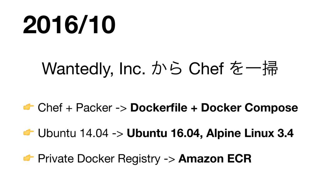 2016/10  Chef + Packer -> Dockerfile + Docker Co...