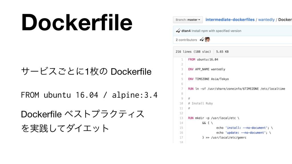 Dockerfile αʔϏε͝ͱʹ1ຕͷ Dockerfile  FROM ubuntu 16....