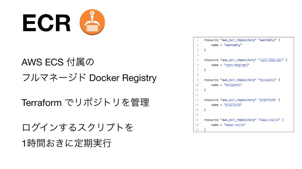ECR AWS ECS ଐͷ ϑϧϚωʔδυ Docker Registry  Terra...