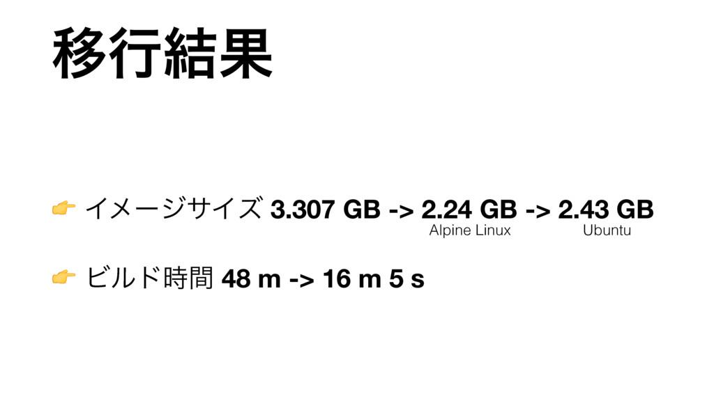 Ҡߦ݁Ռ  ΠϝʔδαΠζ 3.307 GB -> 2.24 GB -> 2.43 GB   ...