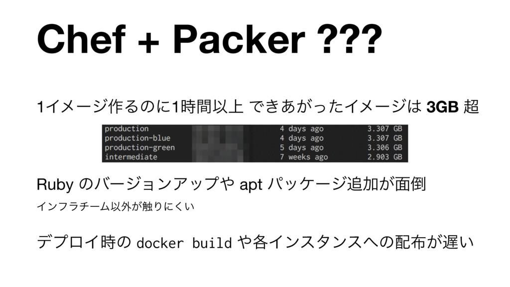 Chef + Packer ??? 1Πϝʔδ࡞Δͷʹ1ؒҎ্ Ͱ͖͕͋ͬͨΠϝʔδ 3G...