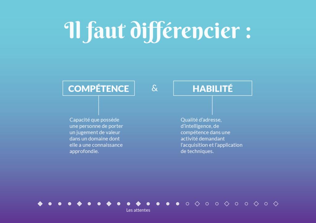 Il faut différencier : COMPÉTENCE HABILITÉ Capa...