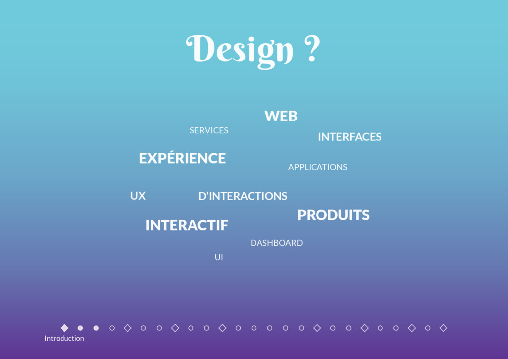 Design ? WEB EXPÉRIENCE INTERACTIF UX D'INTERAC...