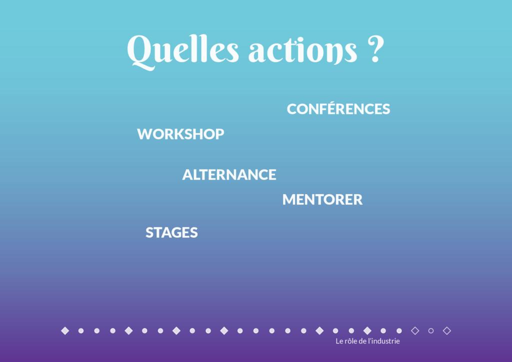 Quelles actions ? WORKSHOP CONFÉrences ALTERNAN...