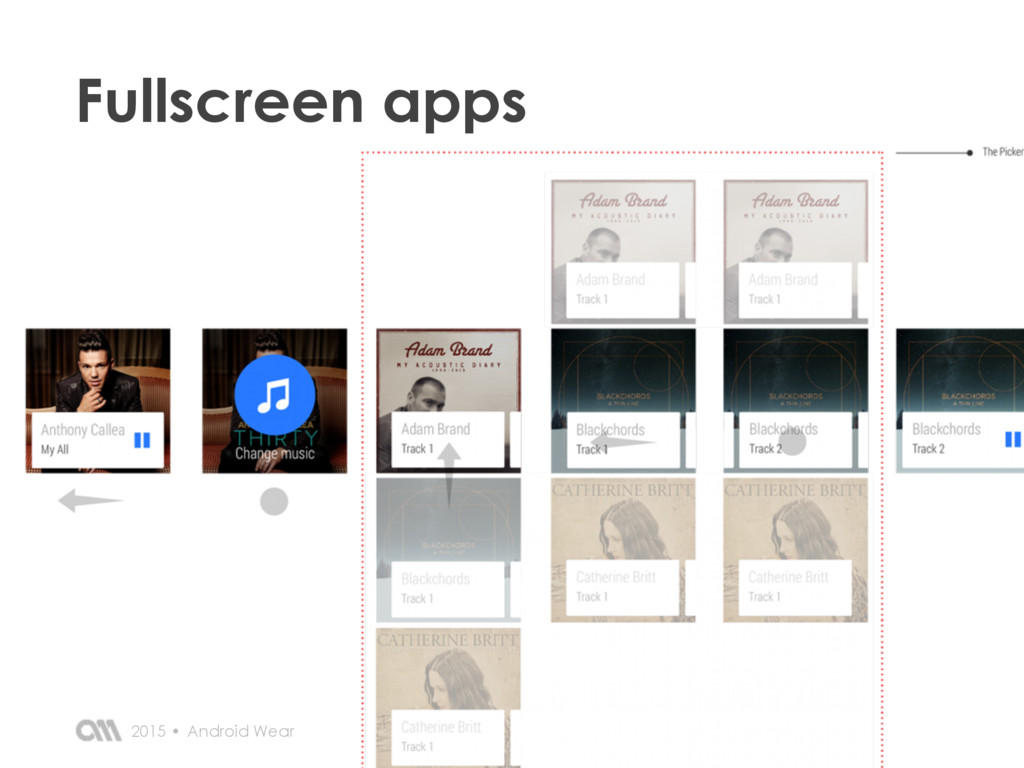 Fullscreen apps Android Wear 2015 •