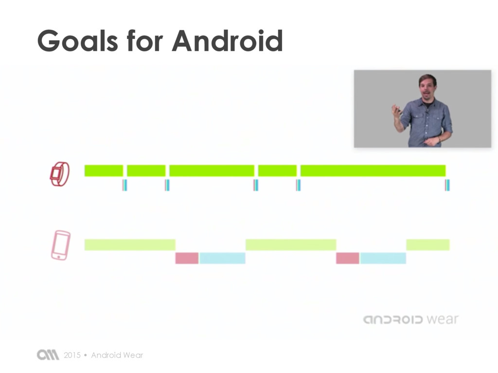 Goals for Android Android Wear 2015 •