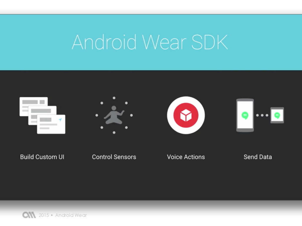 Android Wear 2015 •