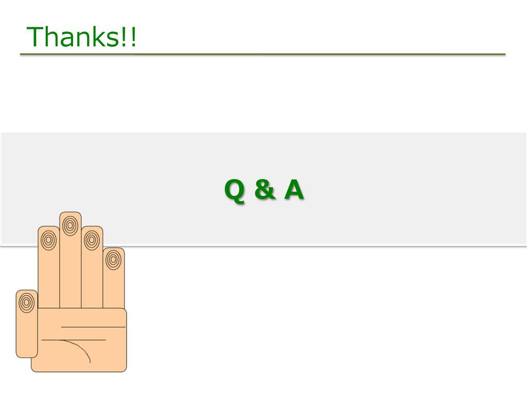 Thanks!! Q & A