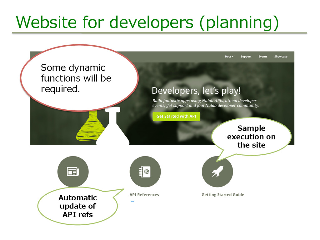 Website  for  developers  (planning) Automatic ...