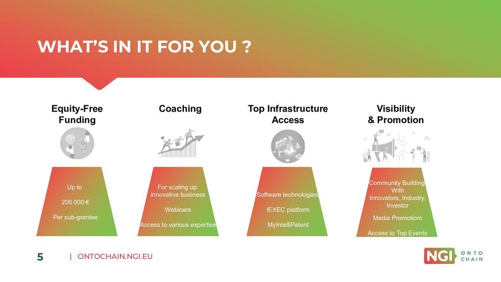 | ONTOCHAIN.NGI.EU Equity-Free Funding Coaching...