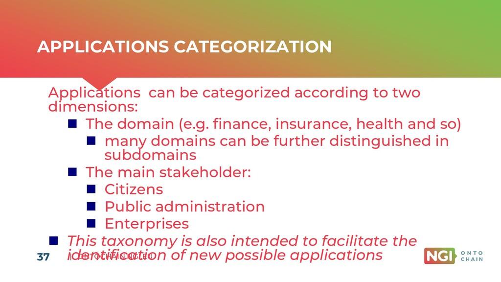| ONTOCHAIN.NGI.EU APPLICATIONS CATEGORIZATION ...
