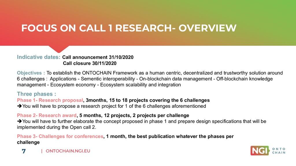 | ONTOCHAIN.NGI.EU FOCUS ON CALL 1 RESEARCH- OV...