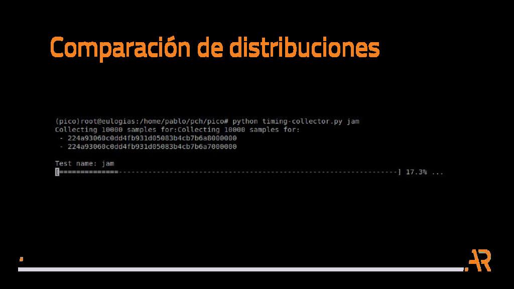 Comparación de distribuciones