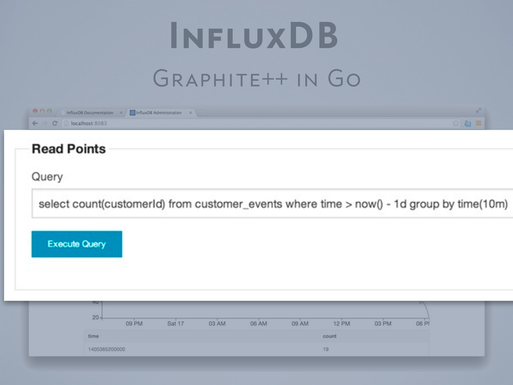 InfluxDB Graphite++ in Go